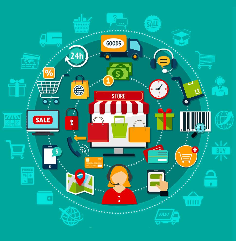 Ciclo completo del proceso de ventas