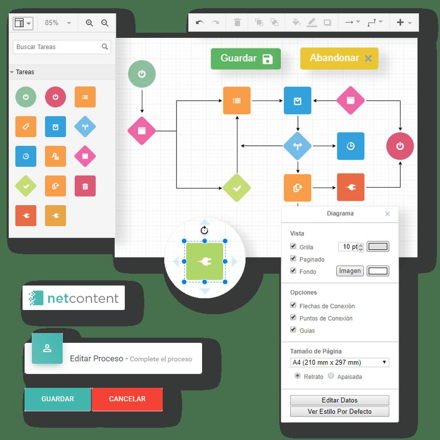 Automatización de flujos de trabajo de Netcontent