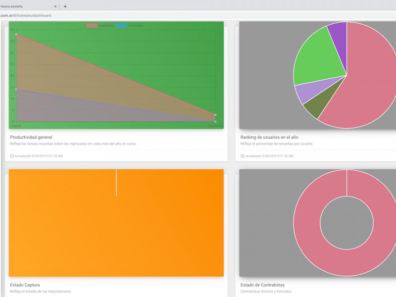 Captura de la plataforma de Netcontent en acción